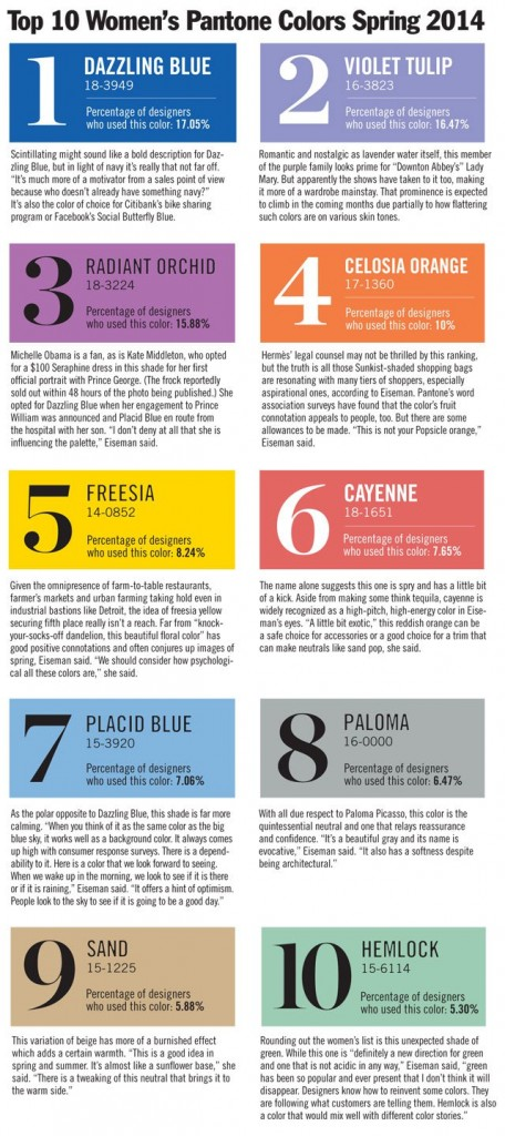 pantone-color-institute-10-key-colors-for-spring-2014-1-1